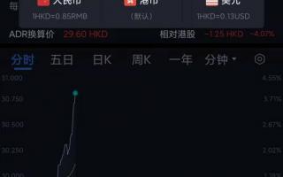 小米市值再创新高,突破千亿美元