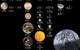 木星有多少颗卫星?木星最大的卫星有多大