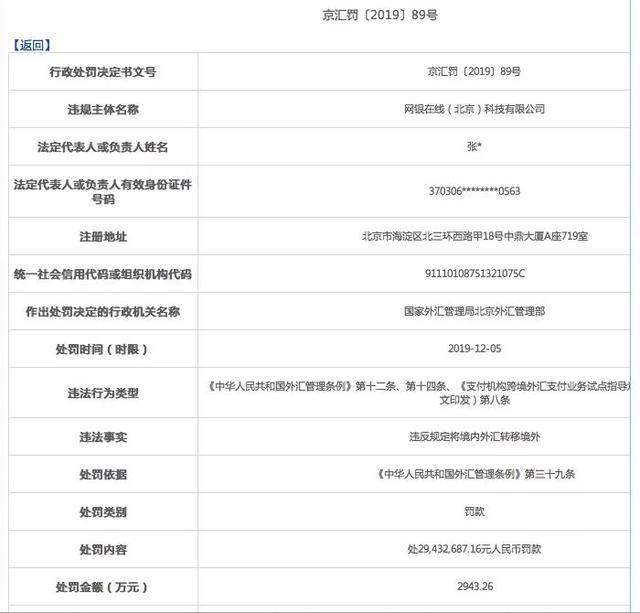 京东旗下网银在线回应罚2943万:外部商户所为-第1张图片-IT新视野