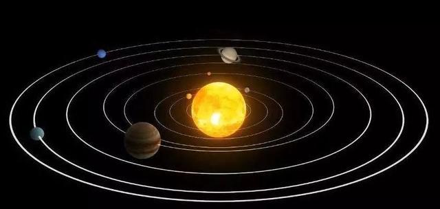 人工智能的伟大发现:地球围绕太阳转-第2张图片-IT新视野