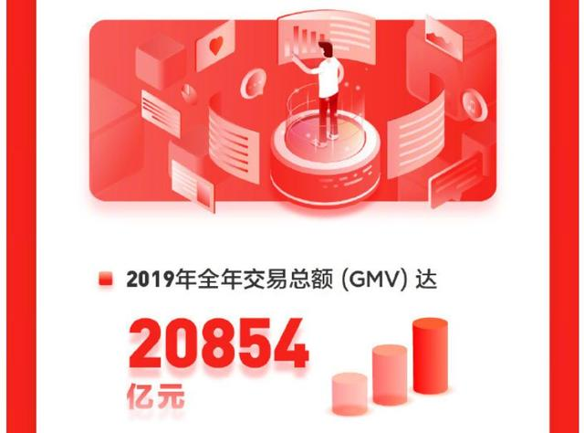 京东财报亮眼,用户增长超阿里!市值应声暴涨300亿-第2张图片-IT新视野