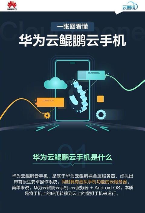 华为云发布鲲鹏云手机-第1张图片-IT新视野