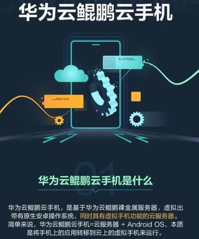 华为正式发布鲲鹏云手机:搭载自研芯片鲲鹏920-第1张图片-IT新视野