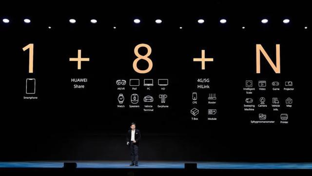 """华为发布""""全球速度最快Wi-Fi 6+5G路由器""""-第1张图片-IT新视野"""