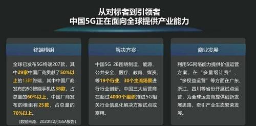 华为预测年底中国5G基站数量全球占比过半-第1张图片-IT新视野