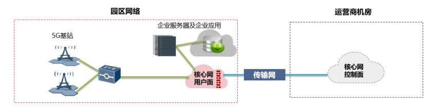 5G+工业互联网,是中国制造崛起的利器吗?-第4张图片-IT新视野