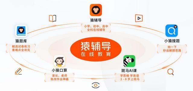 """中国教育行业""""独角兽""""出现:估值高达550亿元,累计用户超4亿-第2张图片-IT新视野"""