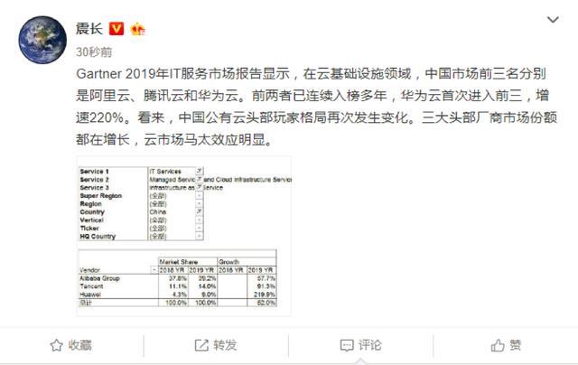 中国云市场华为云首次跻身前三,增速220%-第1张图片-IT新视野