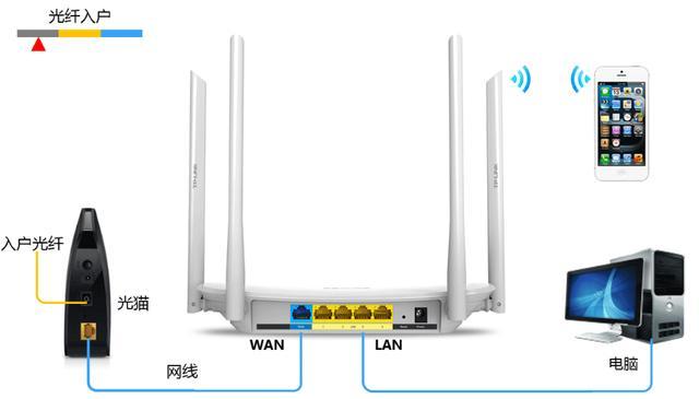 """连接wifi时,出现""""已连接但无法访问互联网"""",这样做就可以解决-第2张图片-IT新视野"""