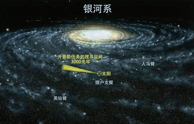 人类史上最精确银河系地图公布,科学家:扭曲程度让人难以置信-第1张图片-IT新视野