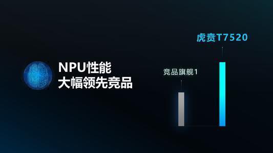 中国芯片技术大突破,紫光展锐发布虎贲T7520,全球首款6nm5G芯片-第2张图片-IT新视野