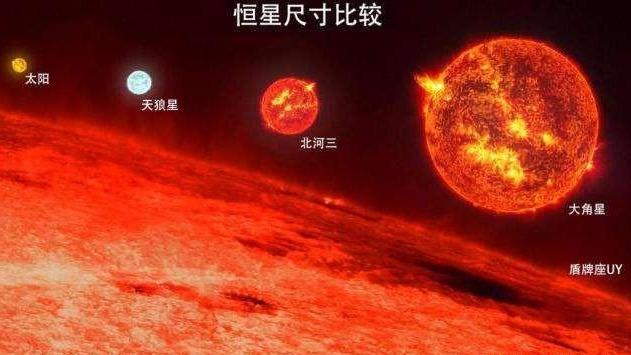 宇宙中最大的星球有多大?-第1张图片-IT新视野