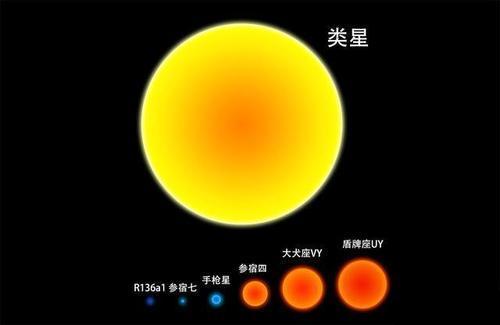 宇宙中最大的星球有多大?-第2张图片-IT新视野