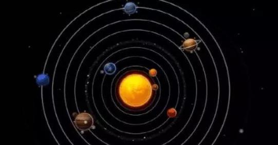 """太阳系将发生""""大变动"""",第九行星即将面世,玛雅预言即将成真?-第2张图片-IT新视野"""
