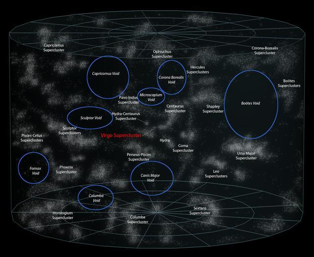 7亿光年以外,宇宙出现一大片空白区域,天体密度远低于理论值-第1张图片-IT新视野