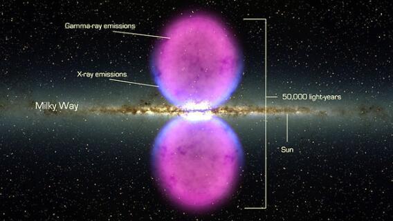 350万年前,银河系中心发生了一次大喷发,原始人类目睹了这一切-第1张图片-IT新视野