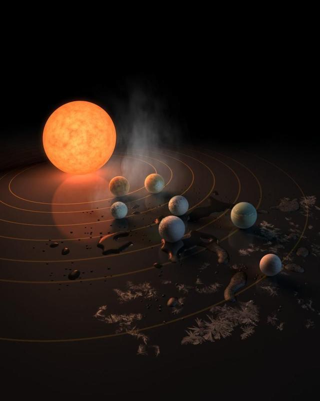 """用""""类地""""条件寻找外星系生命,这样的方式对吗?-第2张图片-IT新视野"""