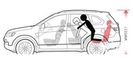 车震技巧:私家车里车震体位姿势-第3张图片-IT新视野