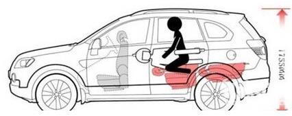 车震技巧:私家车里车震体位姿势-第5张图片-IT新视野