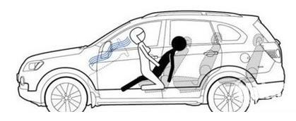 车震技巧:私家车里车震体位姿势-第6张图片-IT新视野