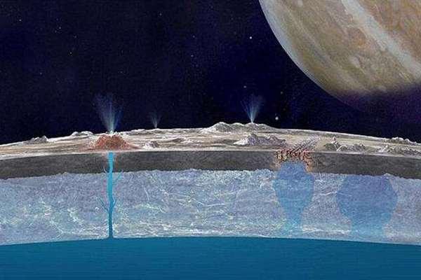 木卫二发现鲸鱼?美国宇航局观测到惊人景象,木卫二上或存生命-第3张图片-IT新视野