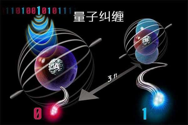 量子纠缠很可怕?量子纠缠的本质是什么-第3张图片-IT新视野